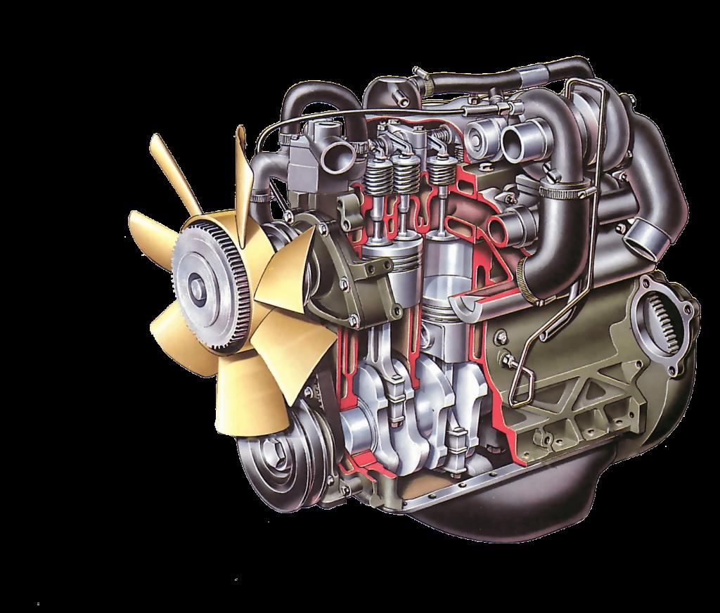 закупуване на двигател